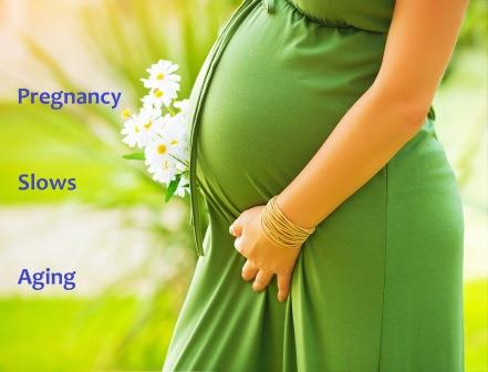 Details here: http://www.telegraph.co.uk/news/health/news/11526145/Pregnancy-really-does-make-women-bloom.html